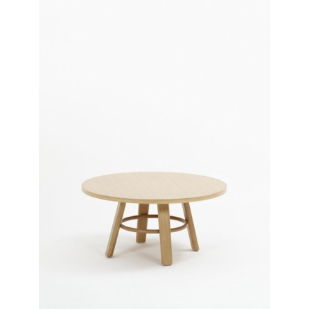 Table K2